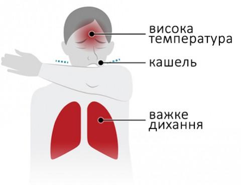 corona-symptoms